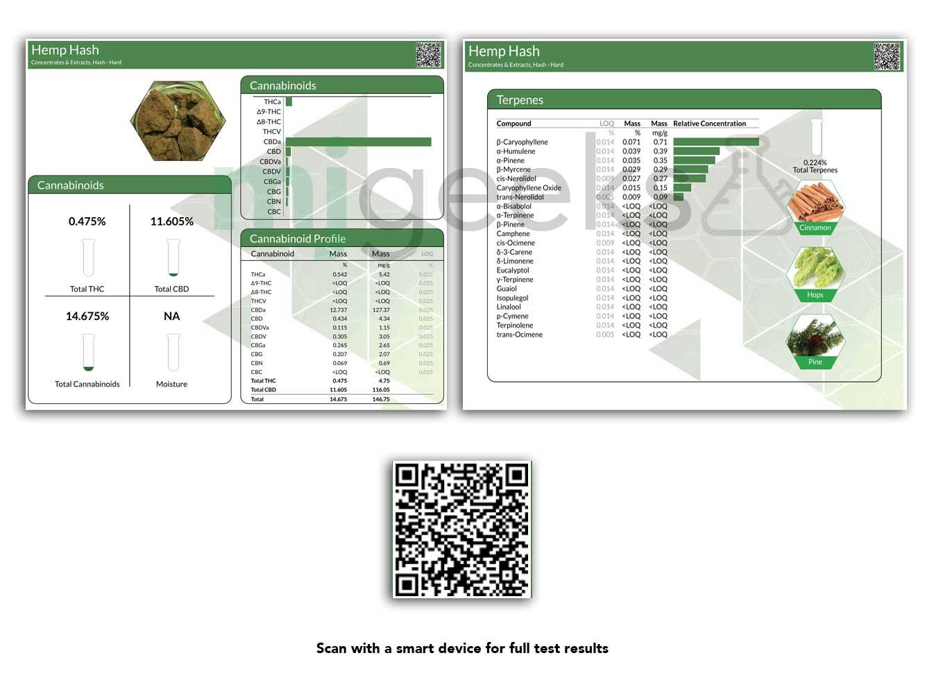 CBD Hemp Direct hash test results